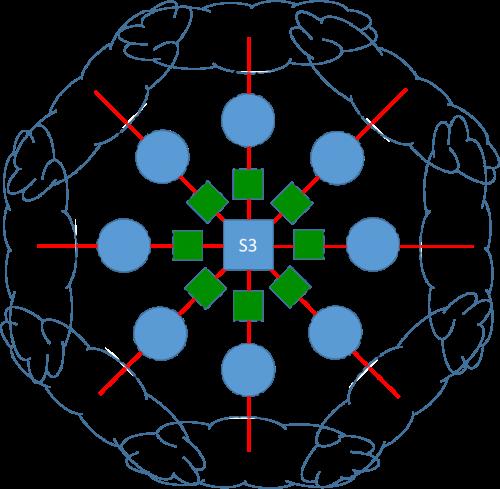 Viable System Model VSM - System 3 - Internal Eye